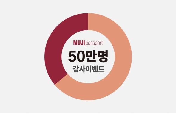 50만명 감사이벤트